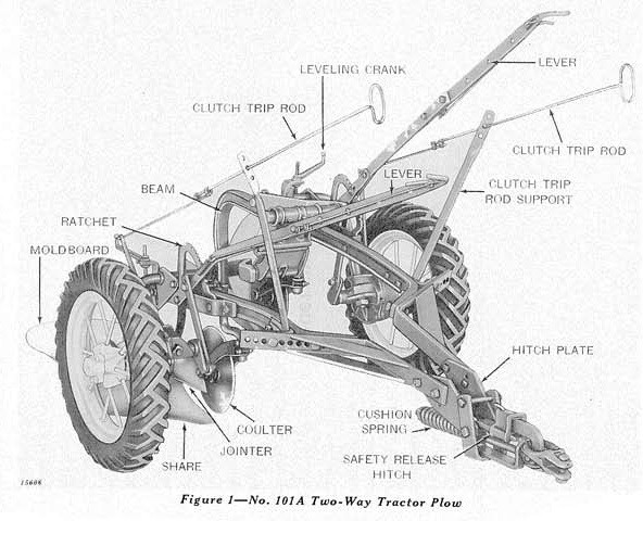 380704071643 moreover 351654954126 also Index likewise Viewtopic likewise Page. on antique tractor parts