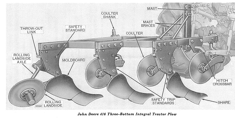 3 Point Lift Diagram : The plow guy identify integral jd plows